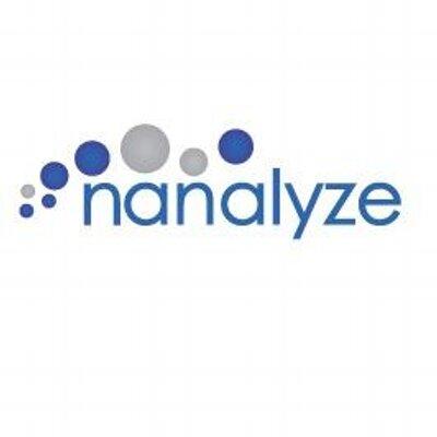 https://d1gkhfu1pdbfyu.cloudfront.net/Home/Develop/nanaylze.jpeg